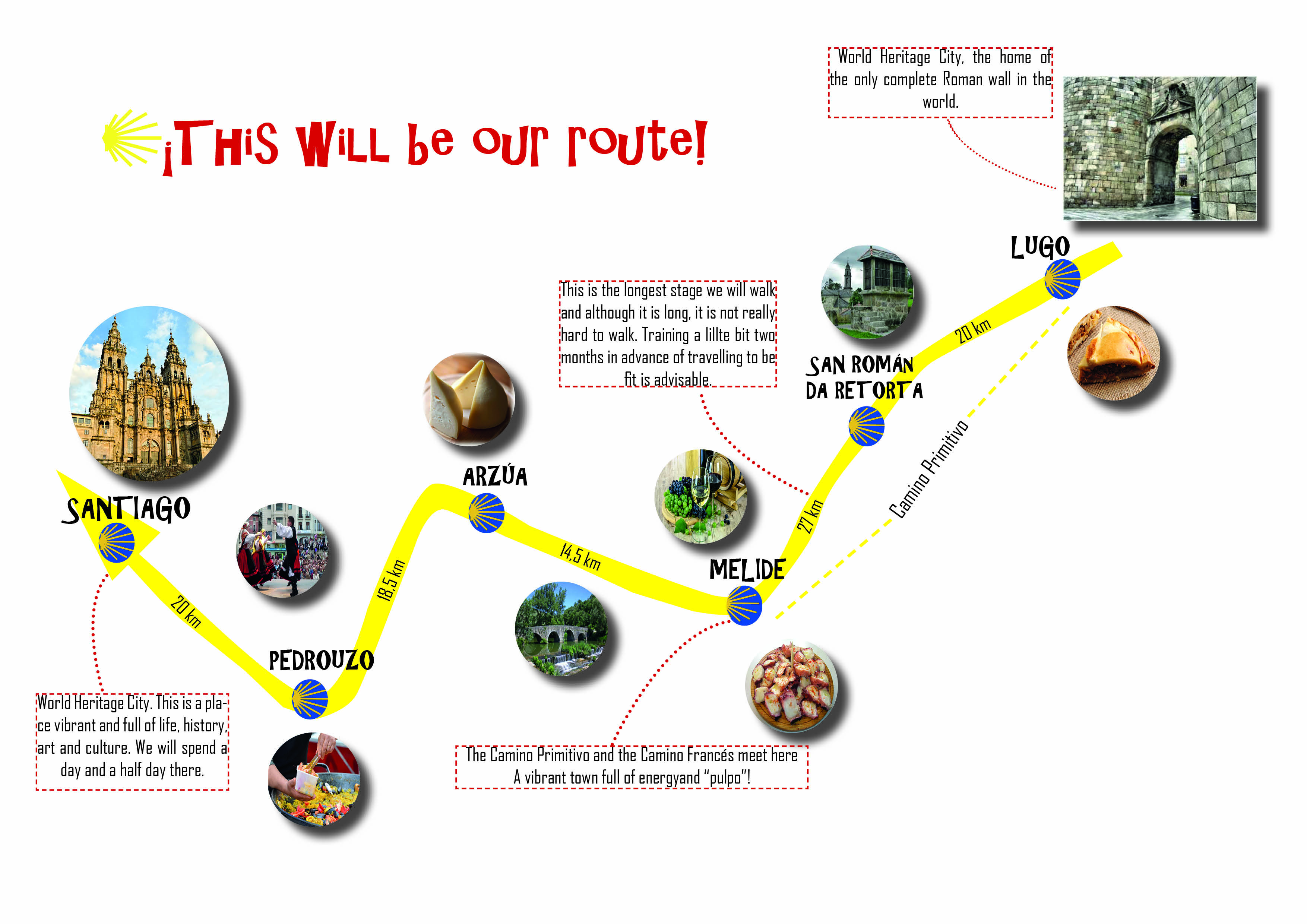 Experience In The Camino In English Fresh Linguas